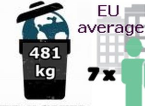 pay-by-weight typical bin weights in EU